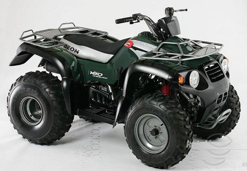 Download Aeon Overland 125-180-Atv repair manual